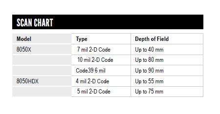 DataMan 8050 X HDX SCAN CHART