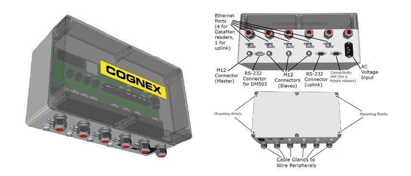 NEU: DataMan Deluxe I/O-Box - bci GmbH on