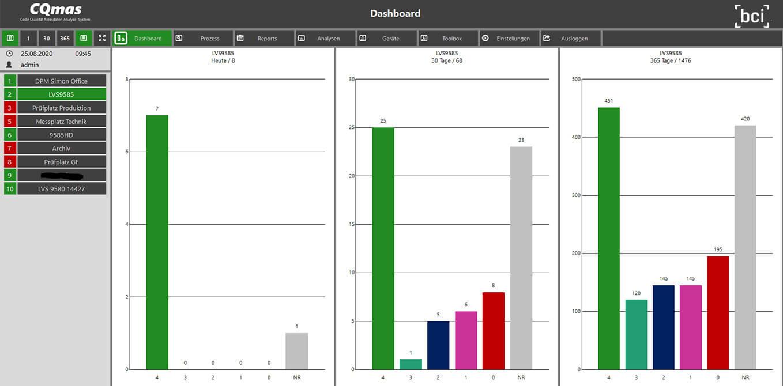 CQmas Software-Oberflaeche Dashboard