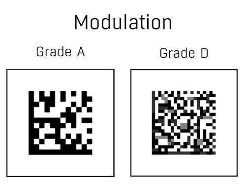 DPM Verifizierungsparameter Modulation